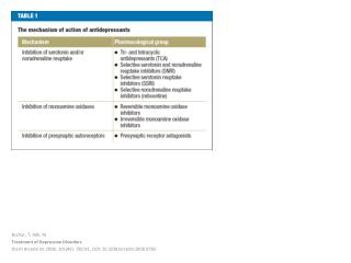 Bschor , T;  Adli , M Treatment  of  Depressive  Disorders