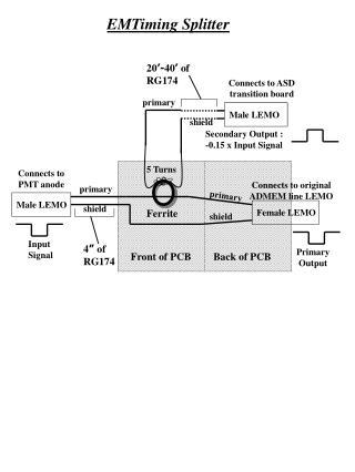 Secondary Output :           -0.15 x Input Signal