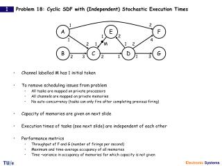 Problem 18: Cyclic SDF with (Independent) Stochastic Execution Times