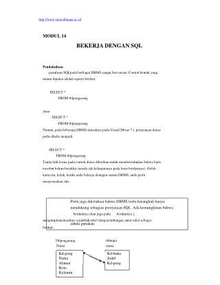 mercubuana.ac.id MODUL 14 BEKERJA DENGAN SQL Pendahuluan