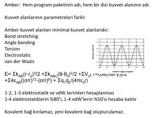 Amber:  Hem program paketinin adı, hem bir dizi kuvvet alanının adı