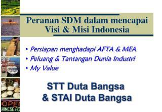 Peranan SDM dalam mencapai Visi & Misi Indonesia