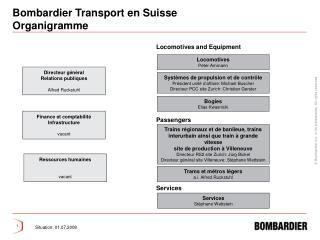 Bombardier Transport en Suisse Organigramme