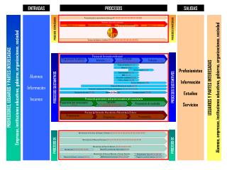 Proceso de gestión, representación y liderazgo ( REC-001, REC-002, REC-004, DGC-001, SEG-003 )