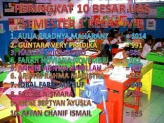 PERINGKAT 10 BESAR UAS  SEMESTER 1 KELAS IV B