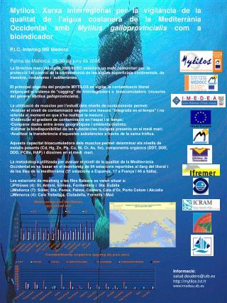 Informació :  salud.deudero@uib.es mytilost.fr imedea.uib.es