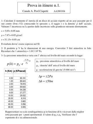 Prova in itinere n.1. Canale A. Prof.Ciapetti         AA2003/04