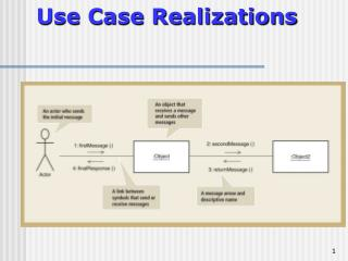 Use Case Realizations