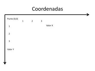 Valor X