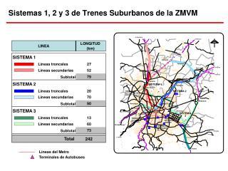 Sistemas 1, 2 y 3 de Trenes Suburbanos de la ZMVM