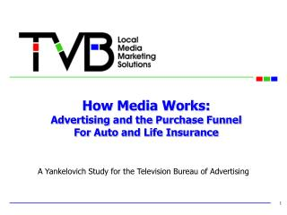 How Media Works: Advertising and the Purchase Funnel For Auto and Life Insurance