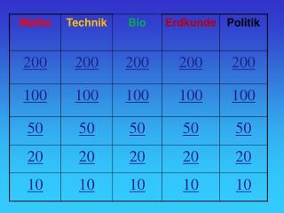 Mathe 200
