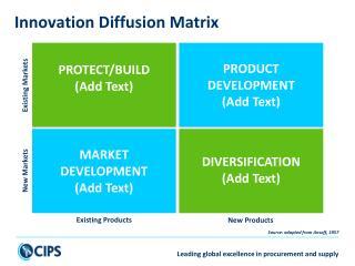 Innovation Diffusion Matrix