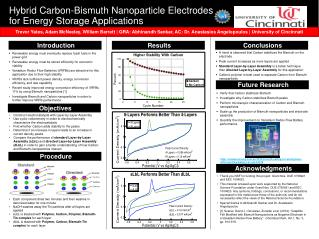 Hybrid Carbon-Bismuth Nanoparticle Electrodes for Energy Storage Applications