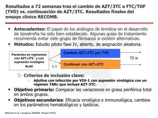 Pacientes en regímenes con AZT+3TC  y con supresión virológica N=80