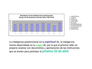 InteligenciasPredominantes_18mar10