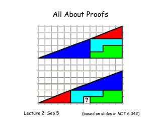 All About Proofs