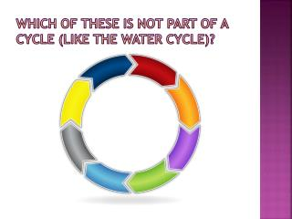 Which  of  these is not part  of a  cycle  ( like the water cycle )?