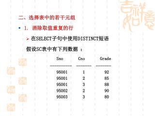 二、选择表中的若干元组 1.  消除取值重复的行 在 SELECT 子句中使用 DISTINCT 短语 假设 SC 表中有下列数据: Sno       Cno       Grade