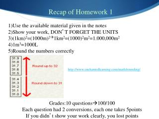 Recap of Homework 1 Use the available material given in the notes