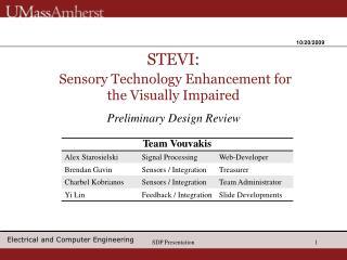STEVI: Sensory Technology Enhancement for the Visually Impaired