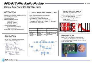868 /915  MHz Radio Module