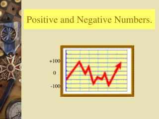 Positive and Negative Numbers.