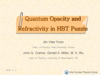 Quantum Opacity and Refractivity in HBT Puzzle