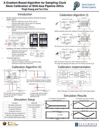 A  Gradient-Based Algorithm for Sampling Clock Skew Calibration of SHA-less Pipeline ADCs