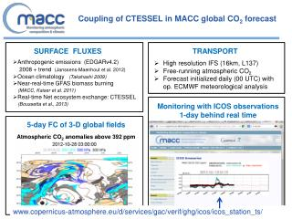 Coupling of CTESSEL in MACC global  CO 2 forecast
