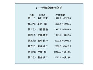 レーザ協会歴代会長 代数   会長 名        在任期間 初  代: 島川 正憲  1972.2  ~ 1976.4