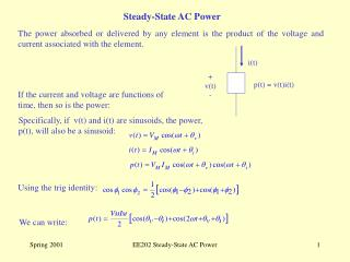 Steady-State AC Power