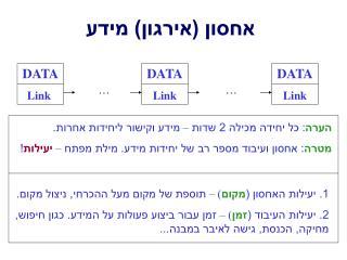 אחסון (אירגון) מידע