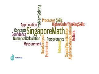 Introduction to Singapore Math