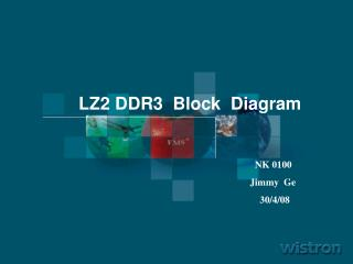 LZ2 DDR3  Block  Diagram