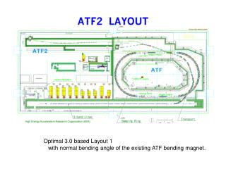Optimal 3.0 based Layout 1    with normal bending angle of the existing ATF bending magnet.