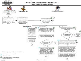 DIRECTOR GENERAL DE   CONCILIACIÓN Y ARBITRAJE