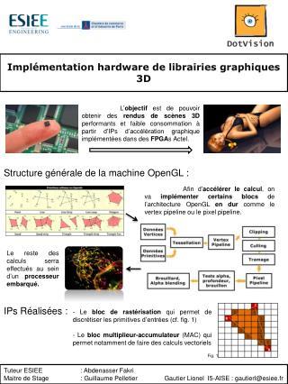 Implémentation hardware de librairies  graphiques  3D