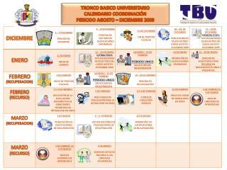 TRONCO BASICO UNIVERSITARIO CALENDARIO COORDINACIÓN PERIODO AGOSTO – DICIEMBRE 2009