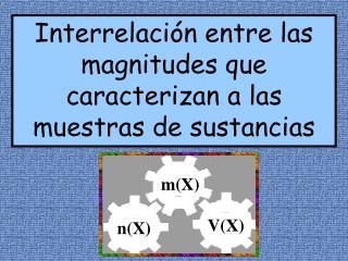 Interrelación entre las magnitudes que caracterizan a las muestras de sustancias