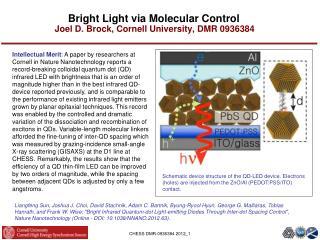 Bright Light via Molecular Control Joel D. Brock, Cornell University, DMR 0936384
