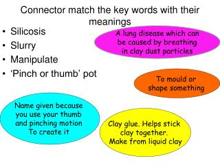Connector match the key words with their meanings