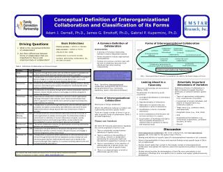 Conceptual Definition of Interorganizational Collaboration and Classification of its Forms