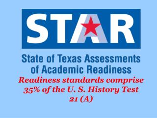 Readiness standards comprise 35% of the U. S. History Test 21 (A)