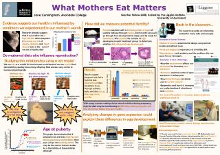What Mothers Eat Matters