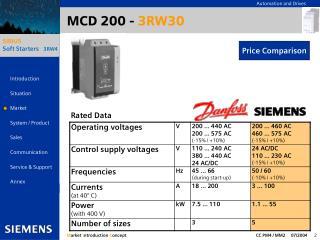 MCD 200 -  3RW30