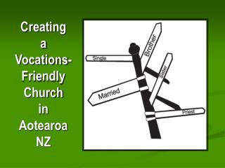 Creating  a  Vocations-Friendly  Church in  Aotearoa NZ