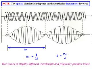 Two waves of slightly different wavelength and frequency produce beats.