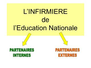 L'INFIRMIERE de  l'Education Nationale