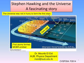 Stephen Hawking and the Universe A fascinating story